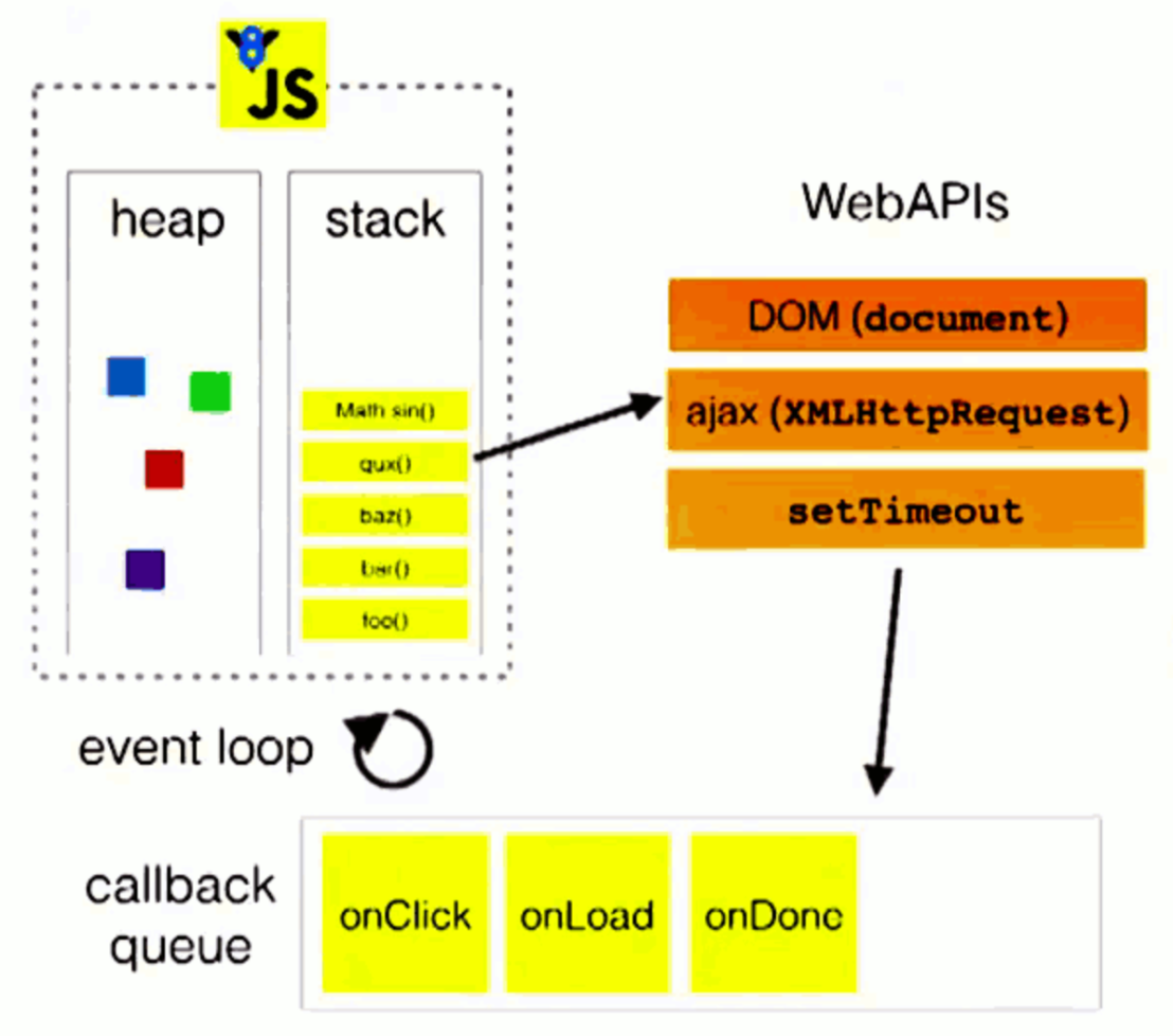 Javascript concurrency in the browser #1